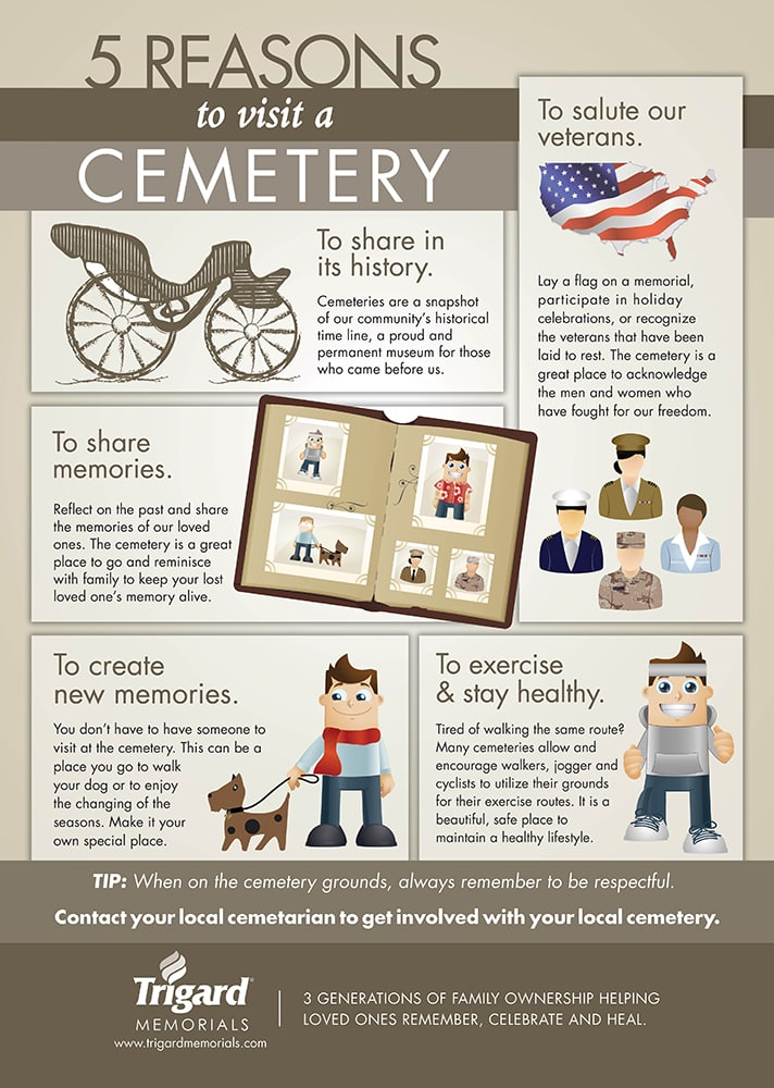 Reasons To Visit A Cemetery Infographic